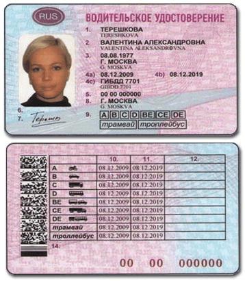 Перевод водительских прав и нотариальное заверение в Анталии